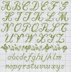 cross stitch cursive alphabet civil war reenacting