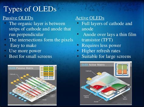 organic light emitting diodes employing efficient intersystem crossing organic light emitting diode