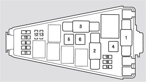 2010 honda fit fuse box diagram on 2010 images free