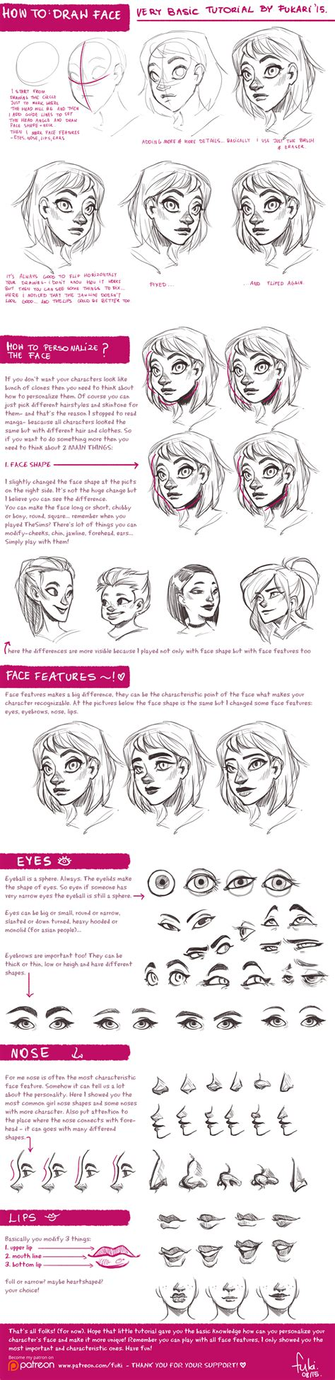 www tutorial face tutorial by fukari on deviantart