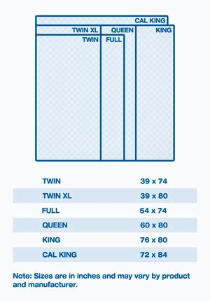 measurement of a king size bed best 25 king size mattress ideas on pinterest bed sizes