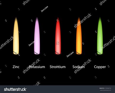 sodium color what color is sodium file nacl colour1 jpg wikimedia commons