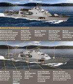 general dynamics electric boat washington dc littoral warfare ship photo index