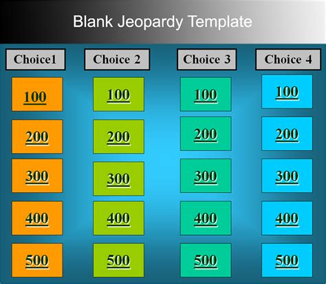 7 Jeopardy Powerpoint Templates Free Ppt Designs Jeopardy Template Free