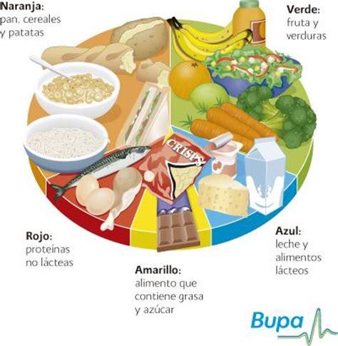alimentos sanos para diabeticos alimentaci 243 n saludable