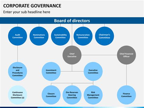 Corporate Governance Powerpoint Template Sketchbubble Corporate Governance Tools And Templates