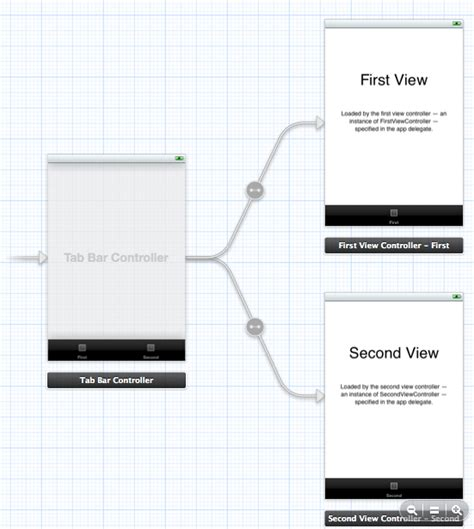 Design Build A Small Business App Project Setup Mobile App Storyboard Template