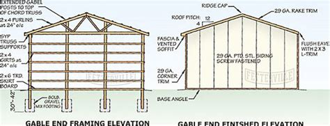 Barn Roof by Pole Barn Construction Post Frame Building Construction