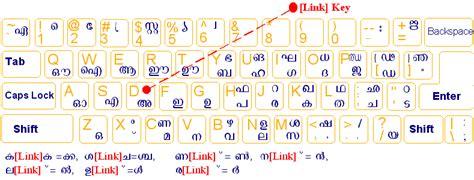 keyboard layout malayalam typing ism keyboard layout malayalam free computer service