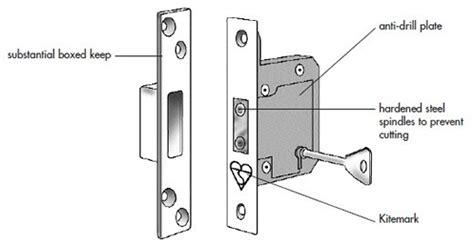 Door Knob Terminology by Terminology Door Parts Door Features Quot Quot Sc Quot 1 Quot St Quot Quot