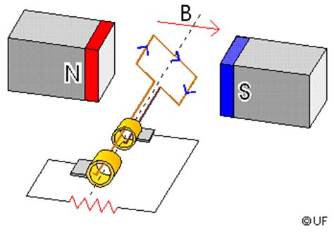 working of inductor animation inductor working principle animation 28 images single phase induction motor working