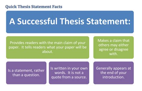 Argument Essay Thesis Statement by 20 Persuasive Thesis Statement Exles That Are Persuasive Essay Writing