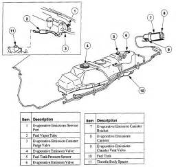 Fuel System Ford Ranger Ford Explorer 2001 Electrical Diagram Autos Post