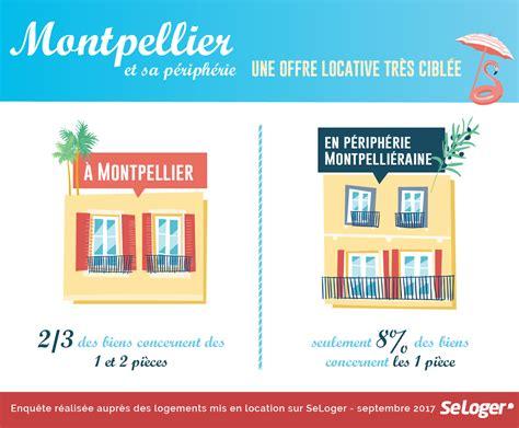 Décryptage du marché immobilier locatif de la ville de Montpellier et de sa périphérie