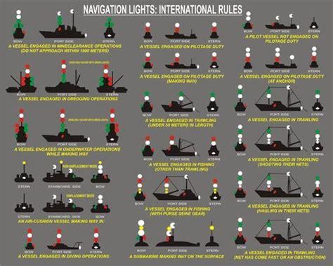 boat navigation lights rules nz boat navigation lights rules decoratingspecial