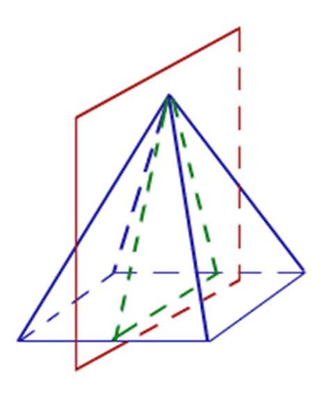 rectangular pyramid cross section openstudy