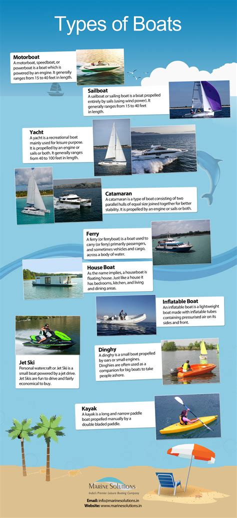 jet ski type boat types of boats infographic marine solutions india