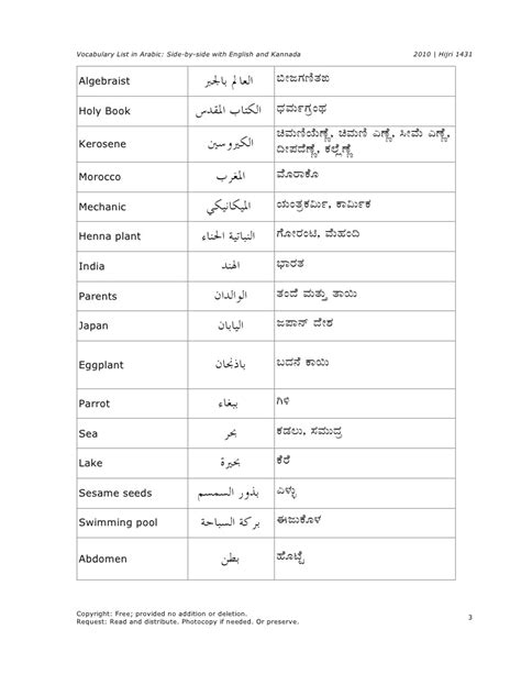 Vocabulary List in Arabic: Side-by-side with English and