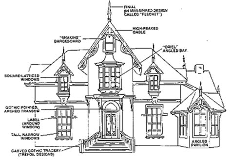 Gothic Revival Characteristics | gothic revival architecture characteristics google