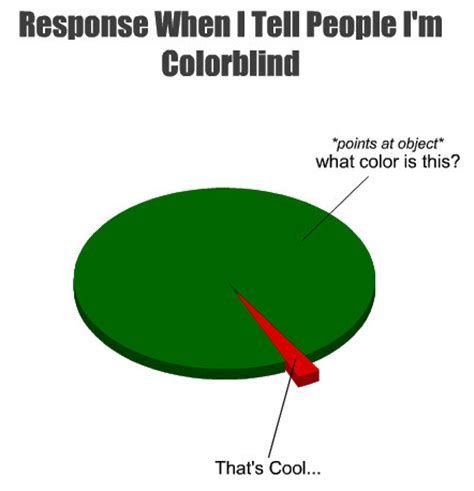 color blind joke pictures to pin on pinsdaddy
