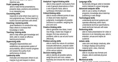 transferable skills to pad your resume even with