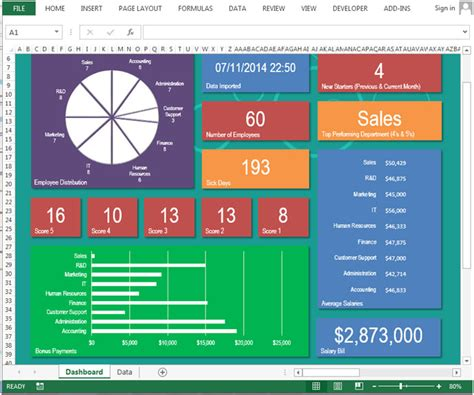 human resource dashboard you can update data automatically in single click microsoft excel