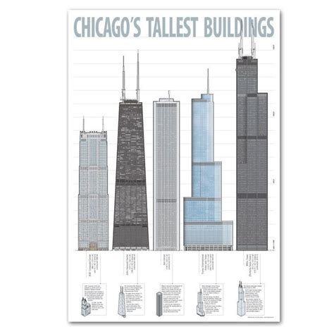 chicago colors chicago s tallest buildings poster colors color posters