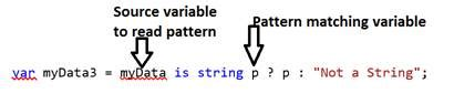 pattern matching in c sharp working with pattern matching in c 7 0