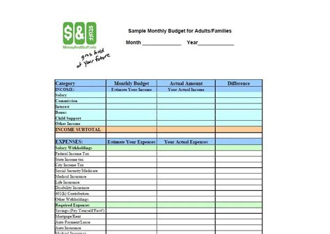 30 Budget Templates Budget Worksheets Excel Pdf Template Lab Budget Template For Adults
