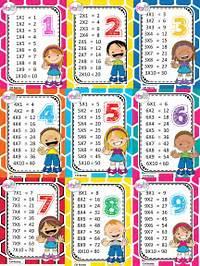 Maravilloso Dise&241o De Las Tablas Multiplicar  Material Educativo