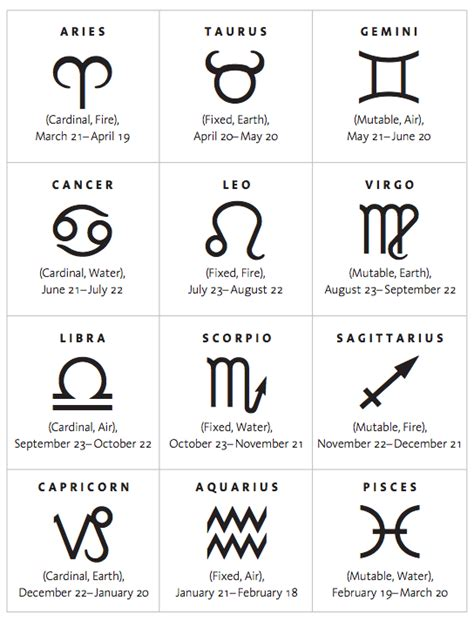 astrology sign how mars and venus guide our love lives quarto lives