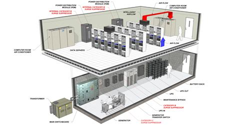 data center floor plan rsa studio 501 on pinterest art centers performing arts and libraries