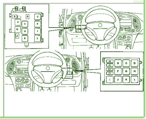 1997 saab 900 s fuse box diagram circuit wiring diagrams