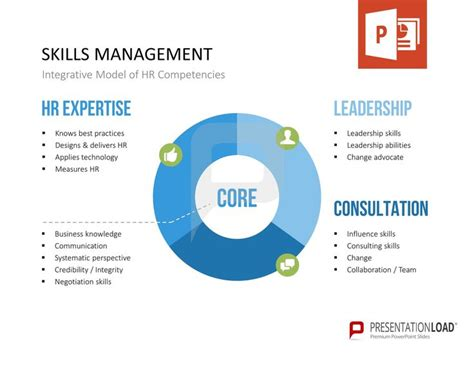37 best images about skills management powerpoint templates on models and