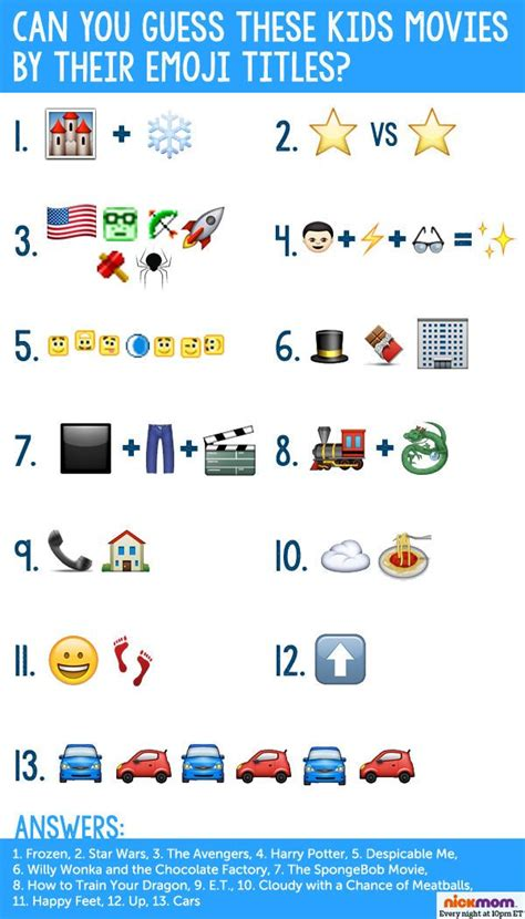 film alien emoji quiz can you guess these kids movies by their emoji titles