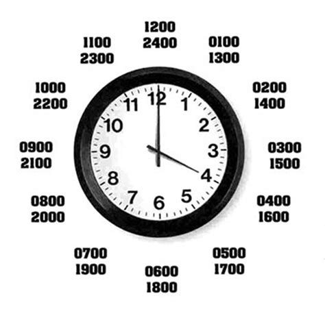 What Time Does Navy On - time 24 hour clock alarm clock