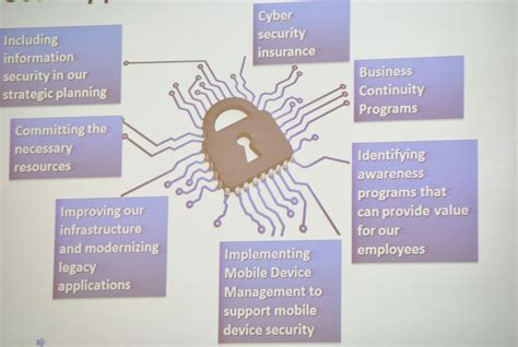 Appriver Office 365 by Appriver S Office 365 Security Solution Delivers Protect