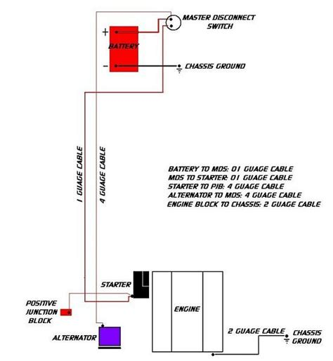 here s a diagram for battery relocation ls1tech camaro
