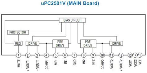 transistor d2539 datasheet substituto do transistor a1023 28 images c 98130 a1023 c10 03 25 02 89 current transformer