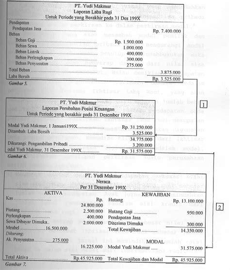 contoh tesis akuntansi pemerintahan contoh proposal skripsi manajemen pemasaran contoh 37