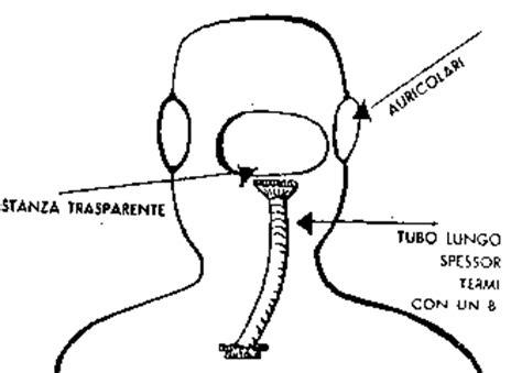 mal di testa dietro nuca cefalea dietro la nuca