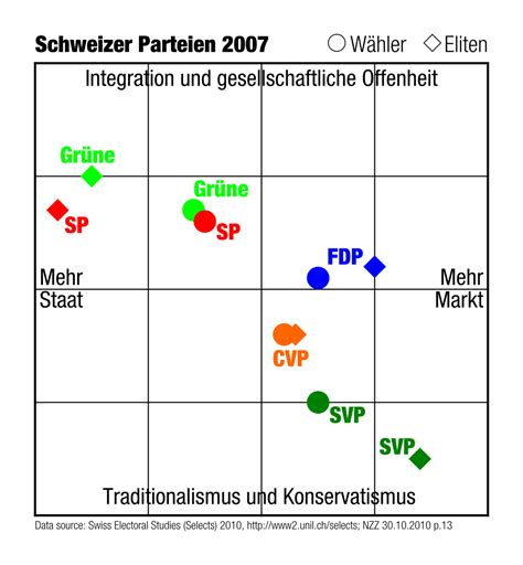 french 75 png file swiss party politics 2007 de png wikimedia commons