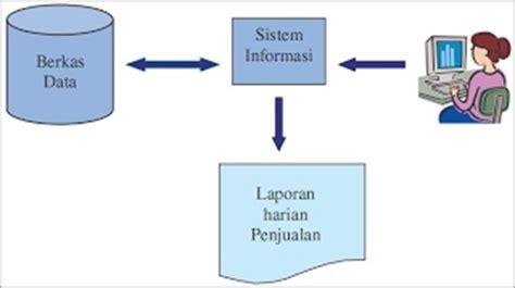 Format Gambar Yang Umum Digunakan Untuk Web Adalah | gambaran umum sistem informasi dan teknologi informasi