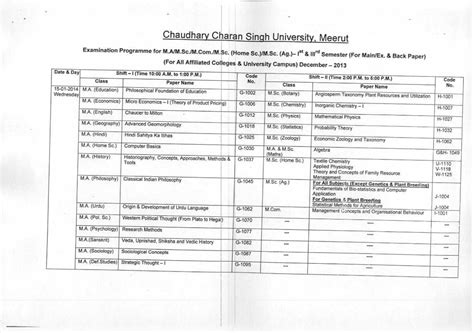 Ccsu Mba Syllabus by 2018 2019 Studychacha Reply To Topic Ccs