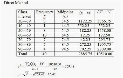 introduction to statistics calculation of variance and