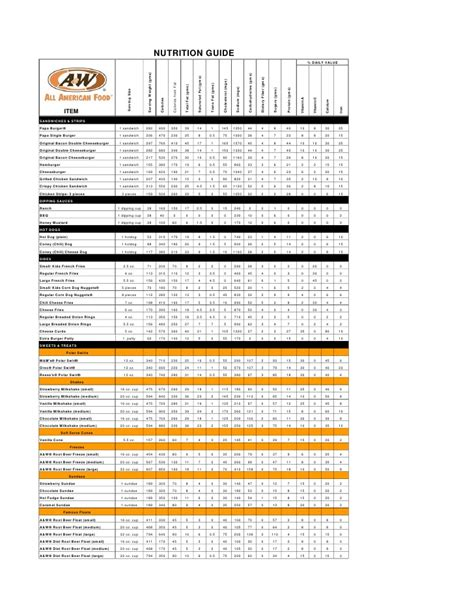 Arby S Nutrition Menu Chart – Blog Dandk Arby S Nutritional Information
