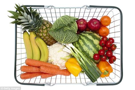 The Vegetarian Lunchbasket Helps To Keep Meals Healthy And by How Becoming A Vegetarian Can Cure Diabetes Daily Mail