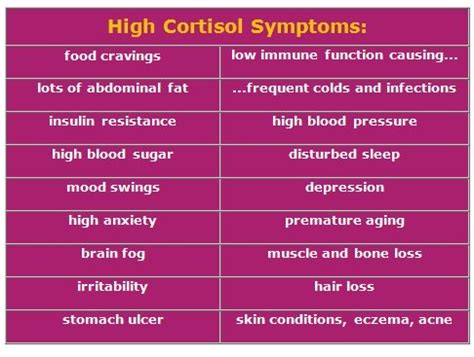 high cortisol levels high cortisol symptoms list how does stress affect health