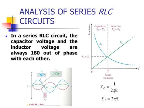 voltages on capacitor and inductor at the resonance frequency rlc circuits and resonance ppt