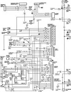 1985 f250 5 8l wiring diagrams and fuse box diagram ford truck enthusiasts forums